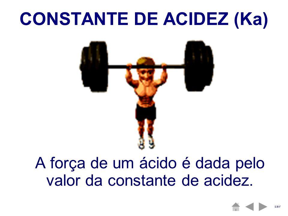 A força de um ácido é dada pelo valor da constante de acidez. CONSTANTE DE ACIDEZ (Ka) sair