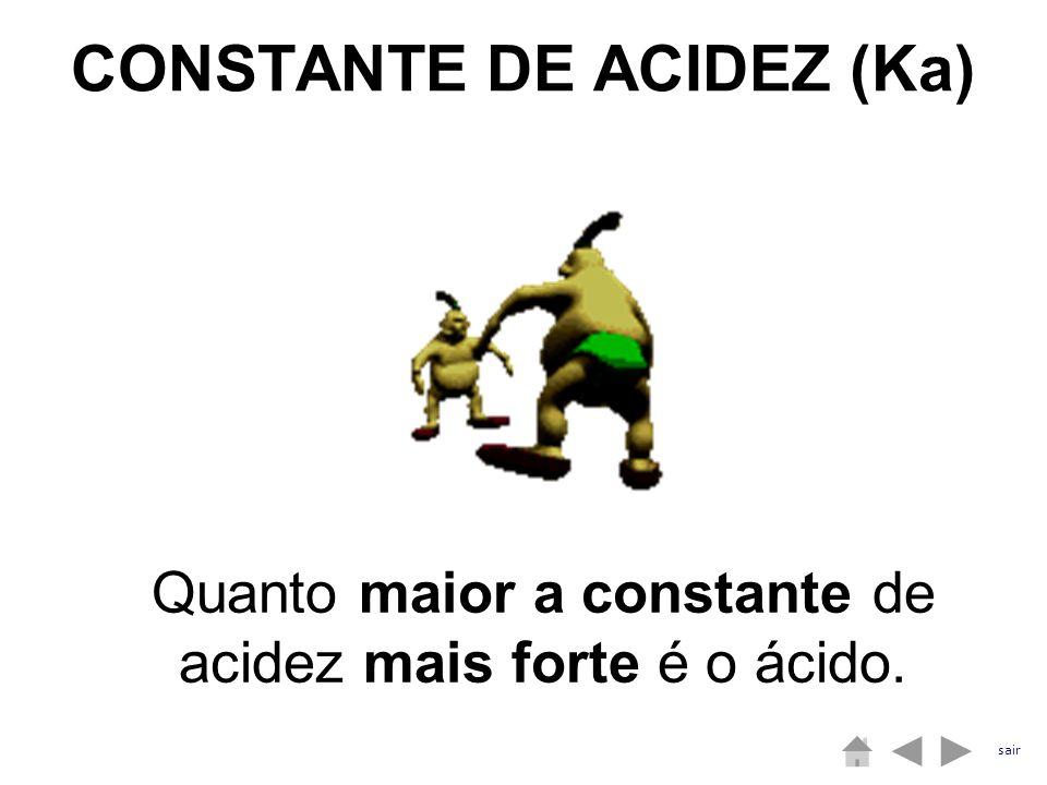 Quanto maior a constante de acidez mais forte é o ácido. CONSTANTE DE ACIDEZ (Ka) sair