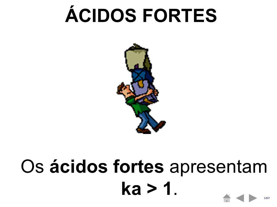 ÁCIDOS FORTES Os ácidos fortes apresentam ka > 1. sair