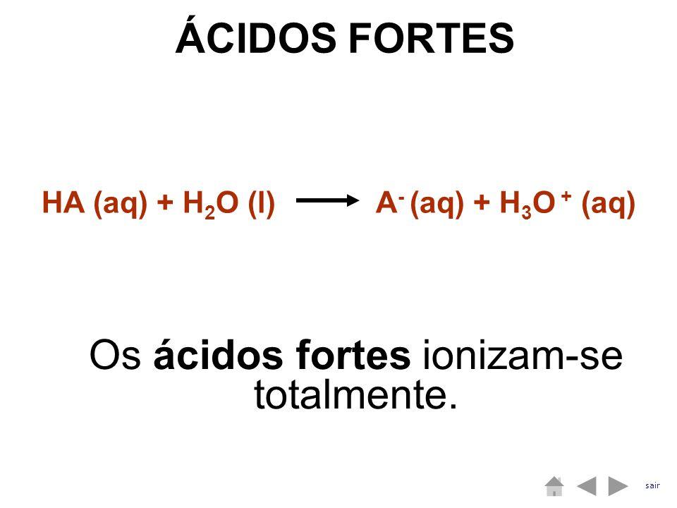 Os ácidos fortes ionizam-se totalmente. HA (aq) + H 2 O (l) A - (aq) + H 3 O + (aq) ÁCIDOS FORTES sair