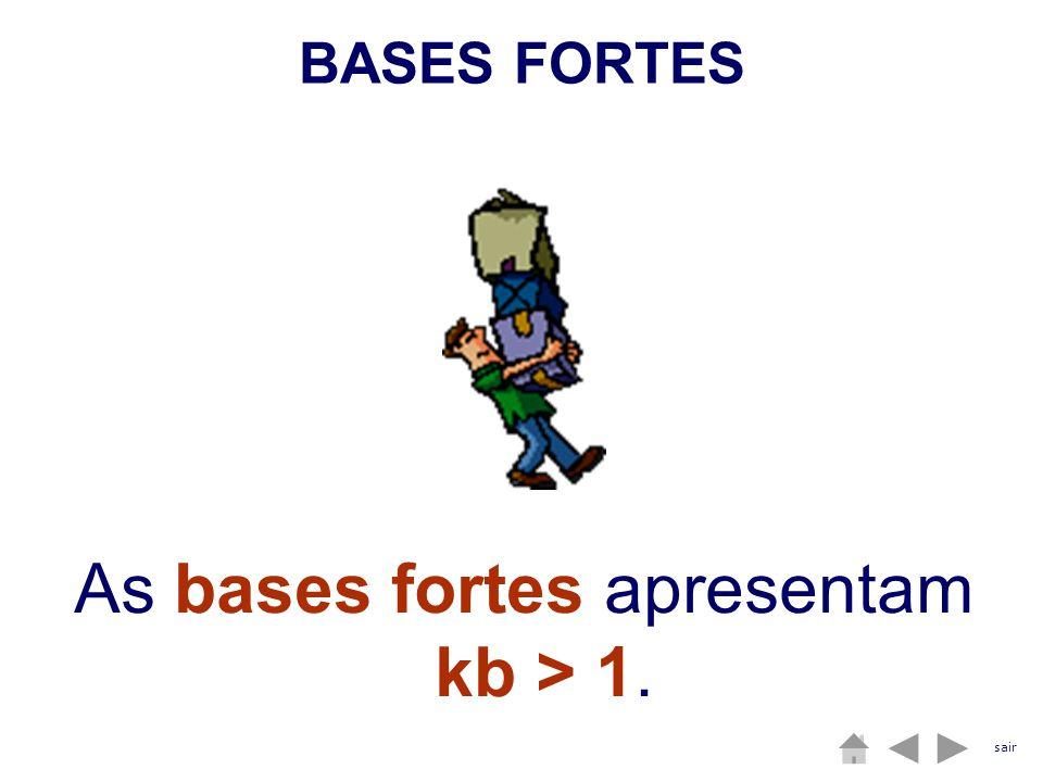 BASES FORTES As bases fortes apresentam kb > 1. sair
