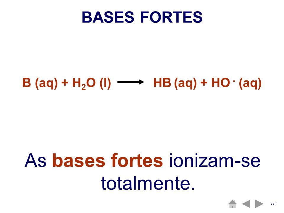As bases fortes ionizam-se totalmente. B (aq) + H 2 O (l) HB (aq) + HO - (aq) BASES FORTES sair
