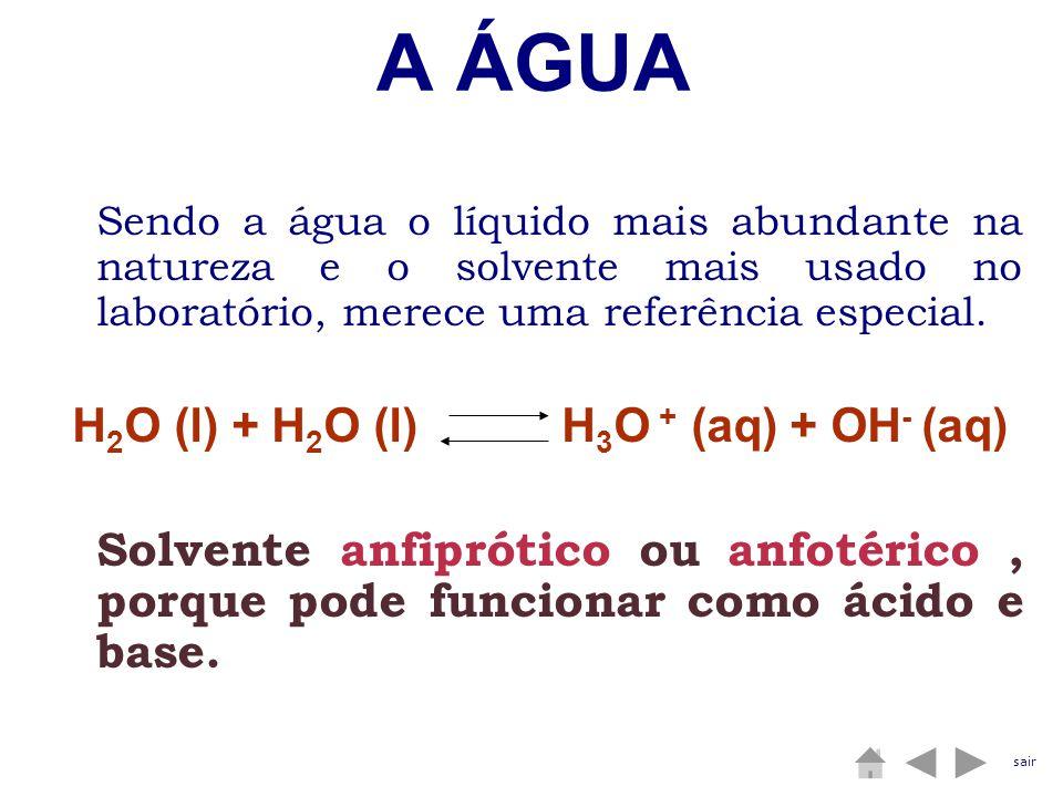A ÁGUA Sendo a água o líquido mais abundante na natureza e o solvente mais usado no laboratório, merece uma referência especial. H 2 O (l) + H 2 O (l)