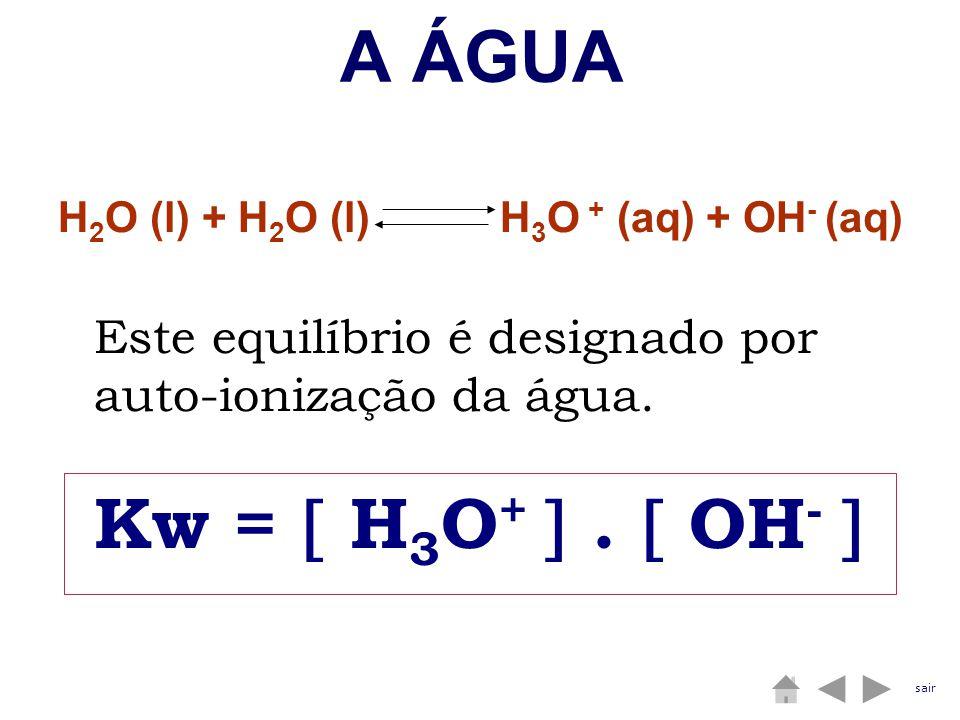 H 2 O (l) + H 2 O (l) H 3 O + (aq) + OH - (aq) Este equilíbrio é designado por auto-ionização da água. Kw = H 3 O +. OH - A ÁGUA sair