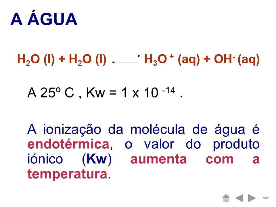 A ÁGUA H 2 O (l) + H 2 O (l) H 3 O + (aq) + OH - (aq) A 25º C, Kw = 1 x 10 -14. A ionização da molécula de água é endotérmica, o valor do produto ióni