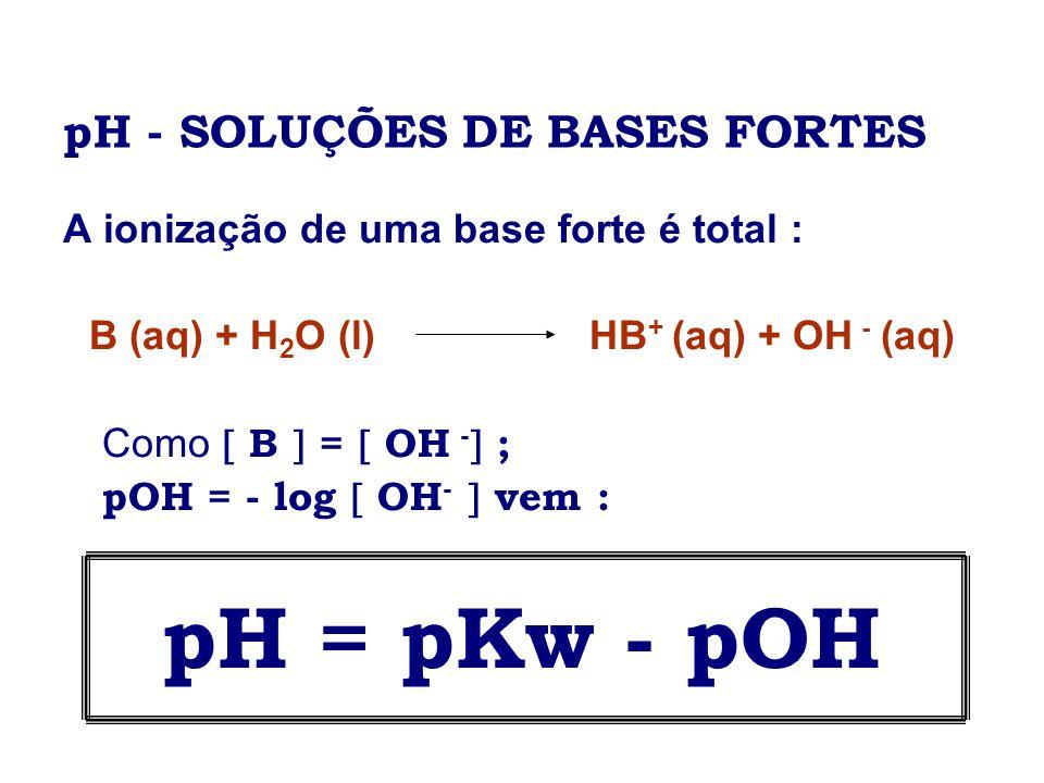 pH - SOLUÇÕES DE BASES FORTES A ionização de uma base forte é total : B (aq) + H 2 O (l) HB + (aq) + OH - (aq) Como B = OH - ; pOH = - log OH - vem :
