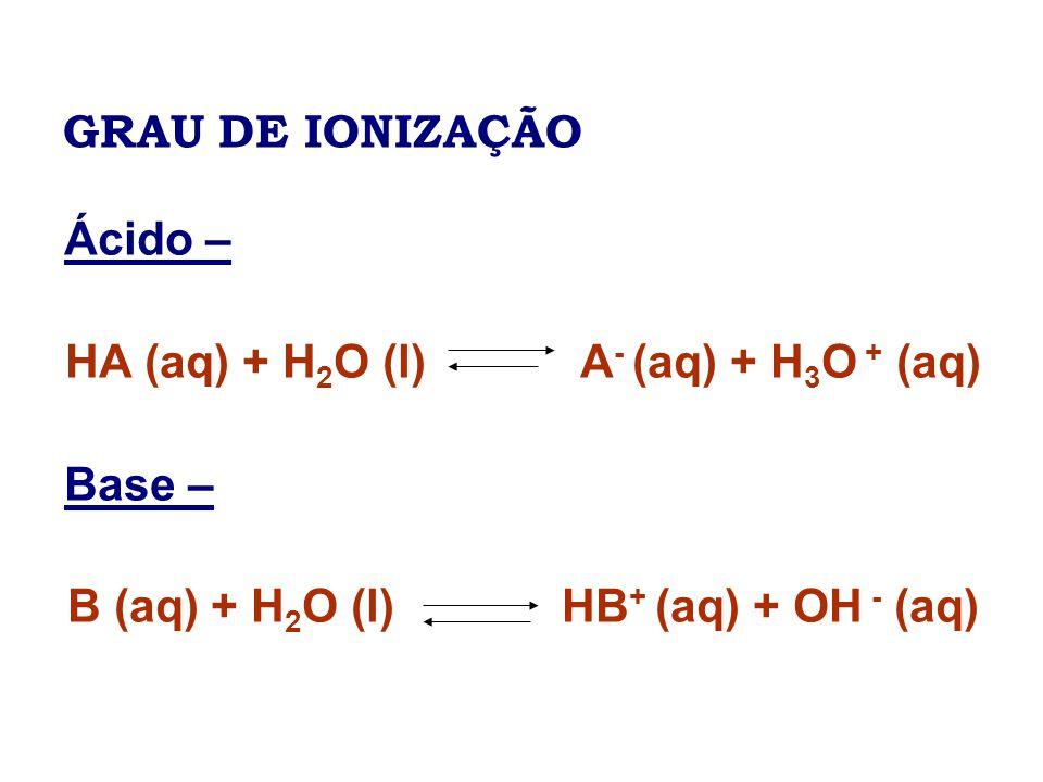 GRAU DE IONIZAÇÃO Ácido – HA (aq) + H 2 O (l) A - (aq) + H 3 O + (aq) Base – B (aq) + H 2 O (l) HB + (aq) + OH - (aq)