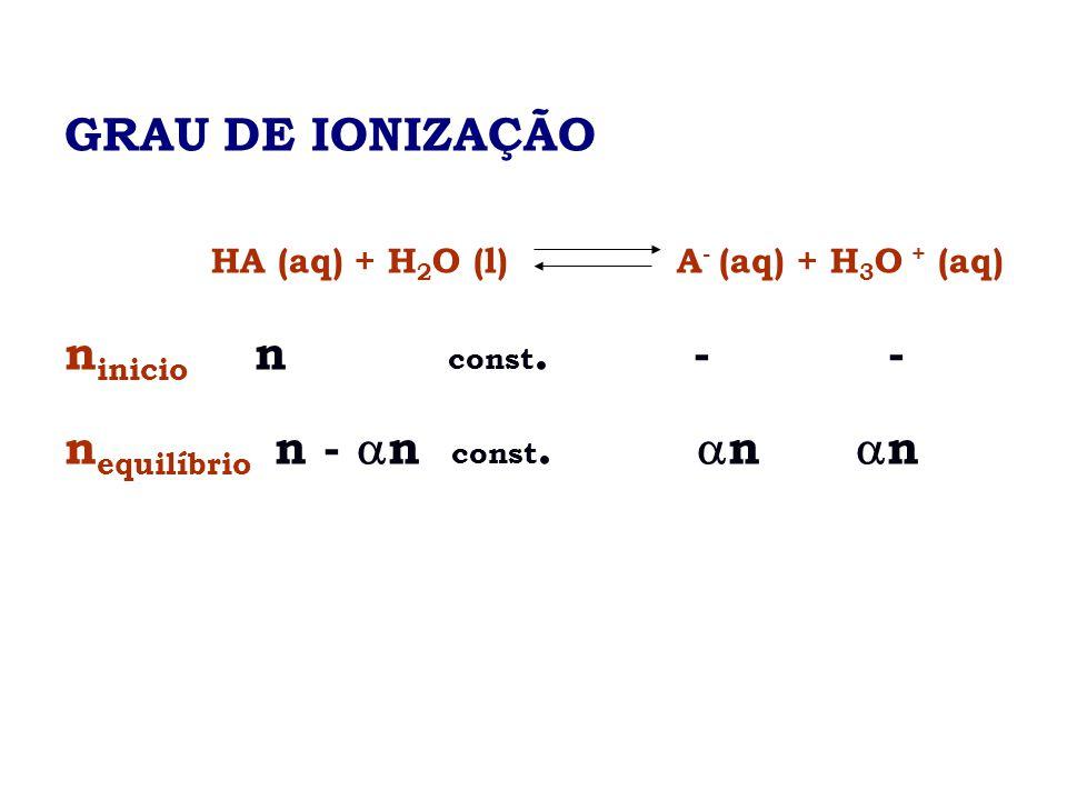 GRAU DE IONIZAÇÃO HA (aq) + H 2 O (l) A - (aq) + H 3 O + (aq) n inicio n const. - - n equilíbrio n - n const. n n