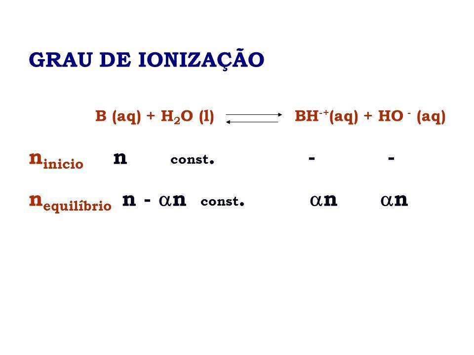 GRAU DE IONIZAÇÃO B (aq) + H 2 O (l) BH -+ (aq) + HO - (aq) n inicio n const. - - n equilíbrio n - n const. n n