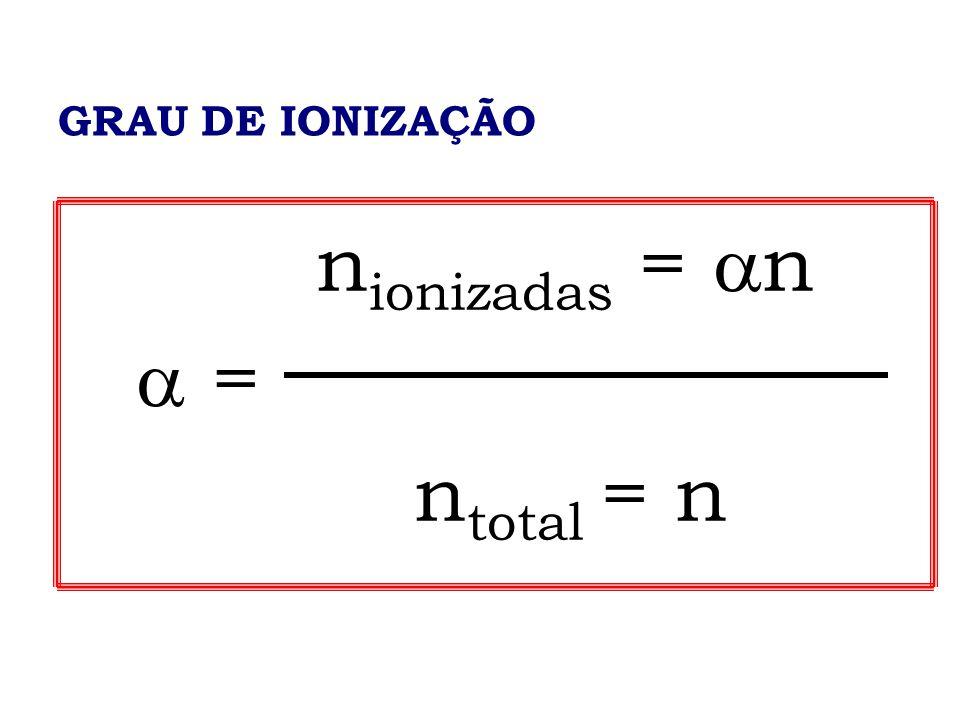 GRAU DE IONIZAÇÃO n ionizadas = n = n total = n
