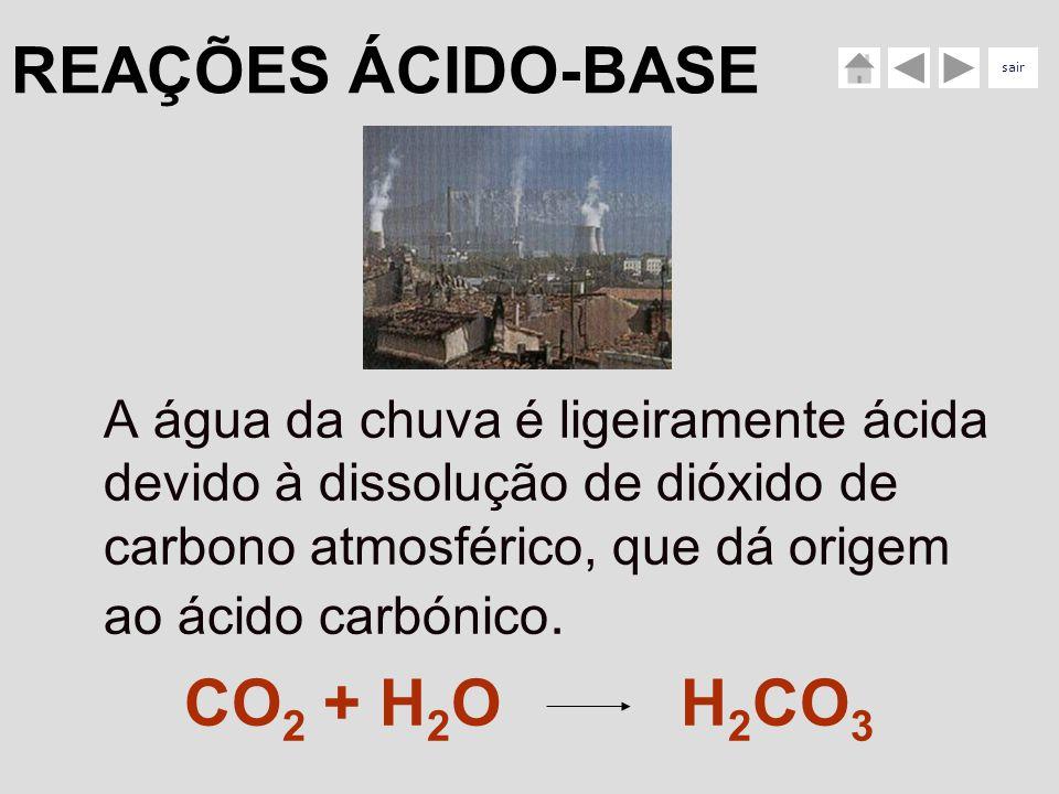 A água da chuva é ligeiramente ácida devido à dissolução de dióxido de carbono atmosférico, que dá origem ao ácido carbónico. CO 2 + H 2 O H 2 CO 3 RE
