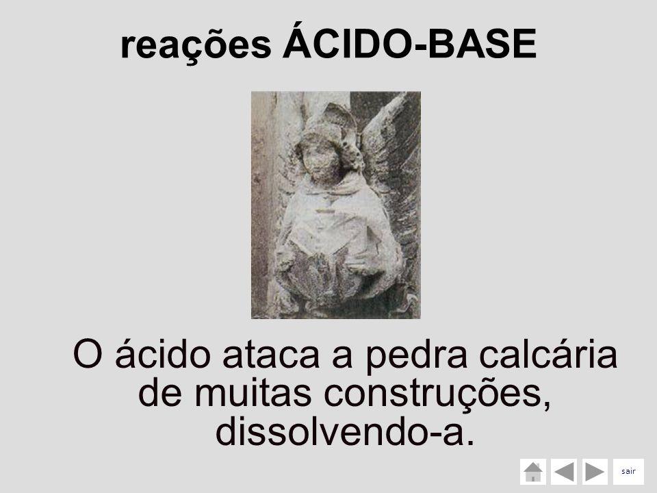 O ácido ataca a pedra calcária de muitas construções, dissolvendo-a. reações ÁCIDO-BASE sair