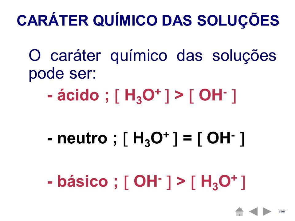 CARÁTER QUÍMICO DAS SOLUÇÕES O caráter químico das soluções pode ser: - ácido ; H 3 O + > OH - - neutro ; H 3 O + = OH - - básico ; OH - > H 3 O + sai