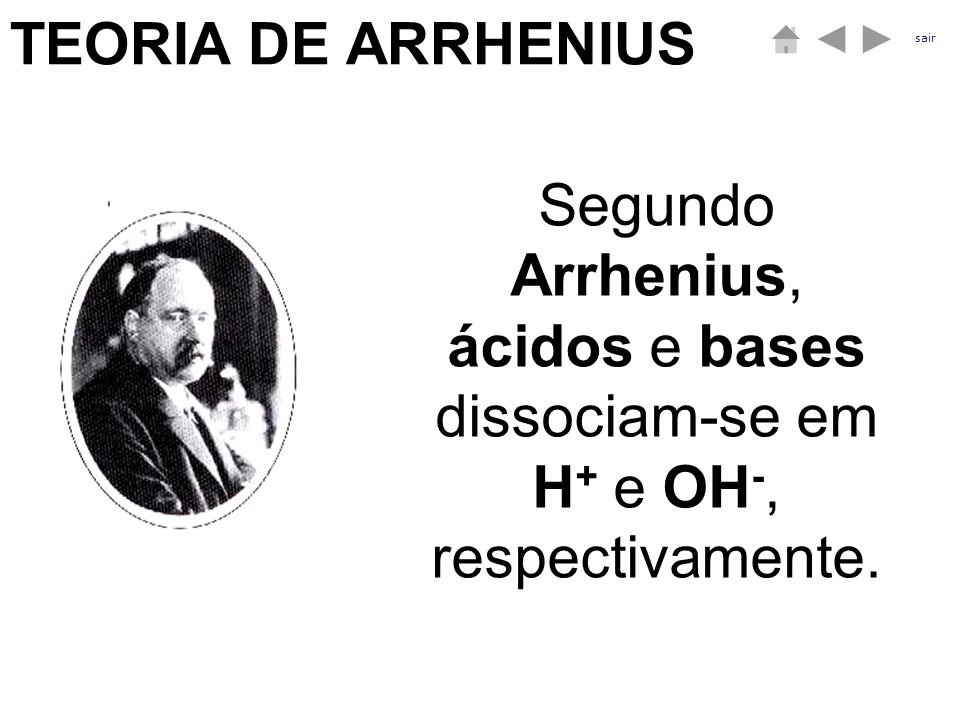 TEORIA DE ARRHENIUS Segundo Arrhenius, ácidos e bases dissociam-se em H + e OH -, respectivamente. sair