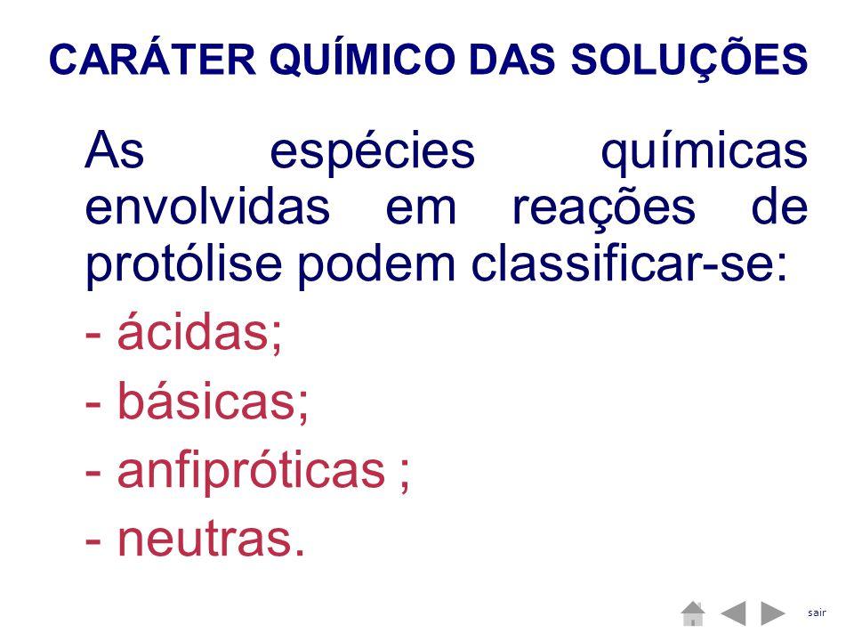 As espécies químicas envolvidas em reações de protólise podem classificar-se: - ácidas; - básicas; - anfipróticas ; - neutras. sair CARÁTER QUÍMICO DA