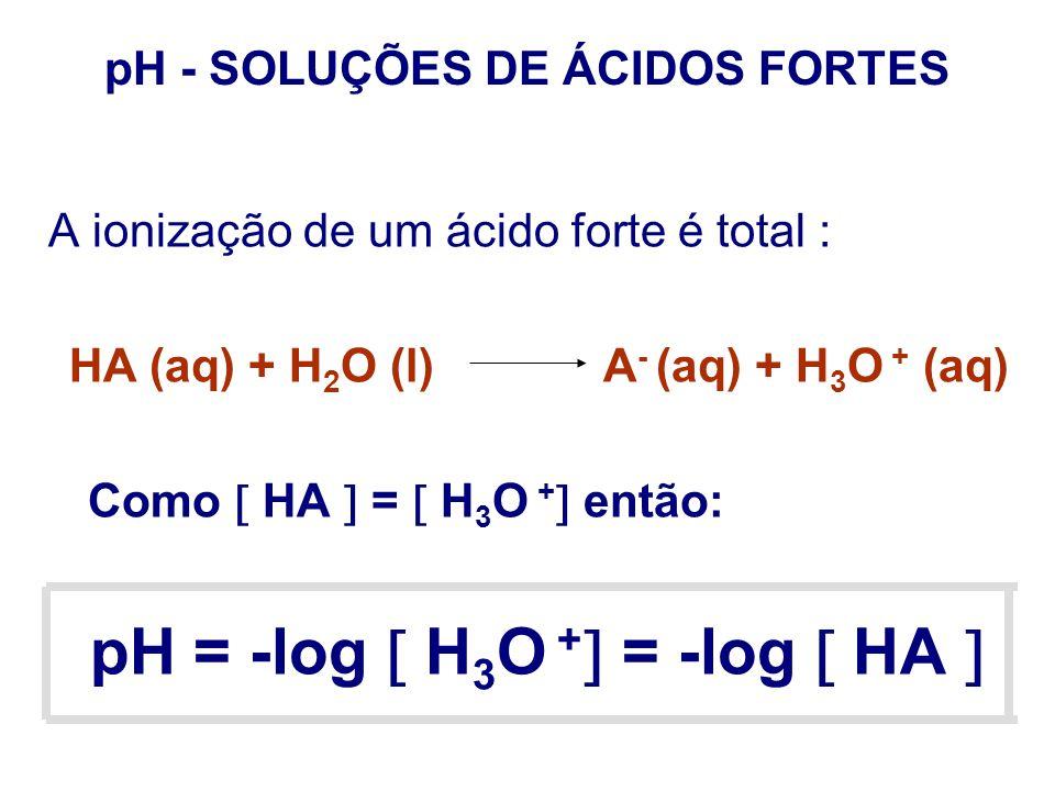 pH - SOLUÇÕES DE ÁCIDOS FORTES A ionização de um ácido forte é total : HA (aq) + H 2 O (l) A - (aq) + H 3 O + (aq) Como HA = H 3 O + então: pH = -log