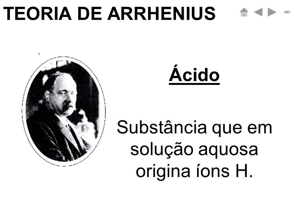 Base Substância que em solução aquosa origina íons OH -. TEORIA DE ARRHENIUS sair