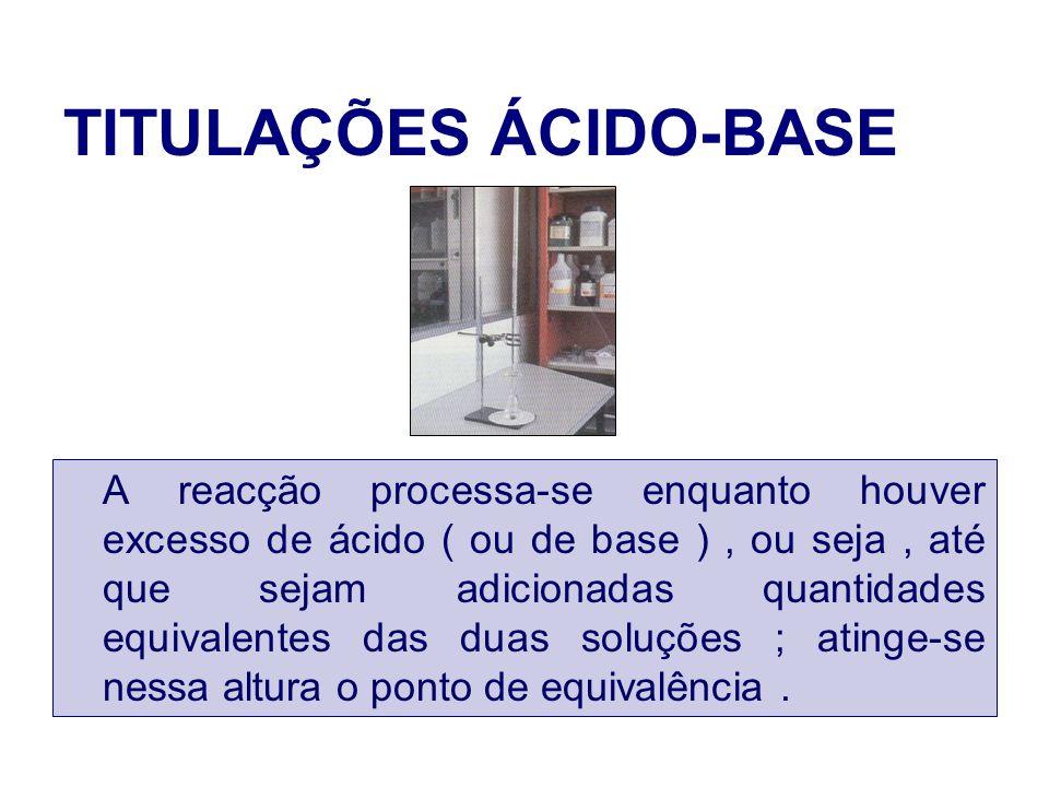 TITULAÇÕES ÁCIDO-BASE A reacção processa-se enquanto houver excesso de ácido ( ou de base ), ou seja, até que sejam adicionadas quantidades equivalent