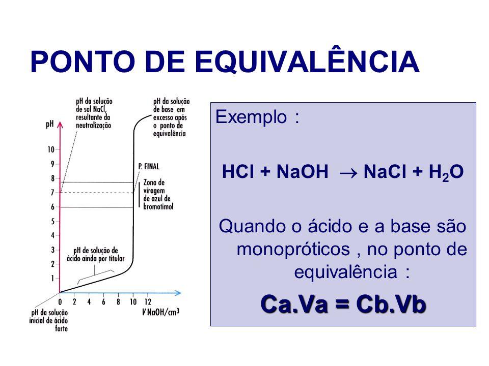 PONTO DE EQUIVALÊNCIA Exemplo : HCl + NaOH NaCl + H 2 O Quando o ácido e a base são monopróticos, no ponto de equivalência : Ca.Va = Cb.Vb