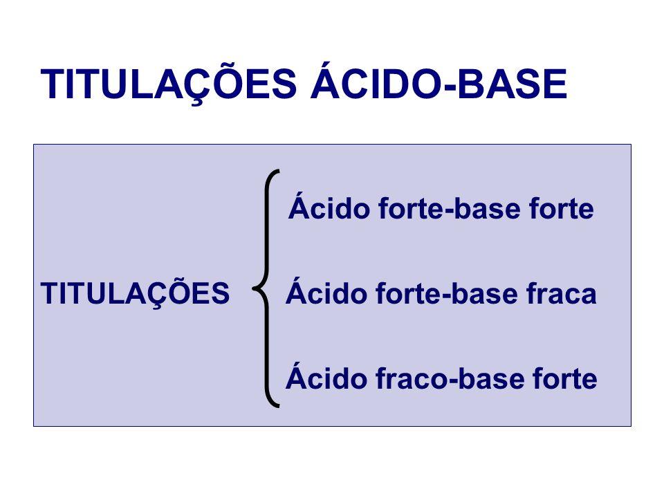 TITULAÇÕES ÁCIDO-BASE Ácido forte-base forte TITULAÇÕES Ácido forte-base fraca Ácido fraco-base forte