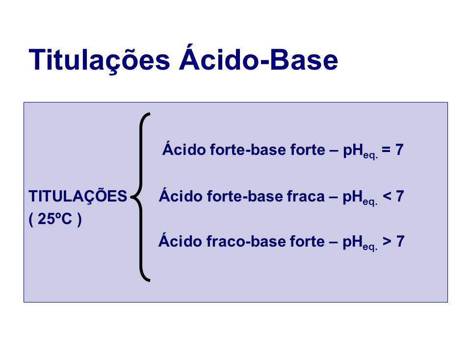 Titulações Ácido-Base Ácido forte-base forte – pH eq. = 7 TITULAÇÕES Ácido forte-base fraca – pH eq. < 7 ( 25ºC ) Ácido fraco-base forte – pH eq. > 7