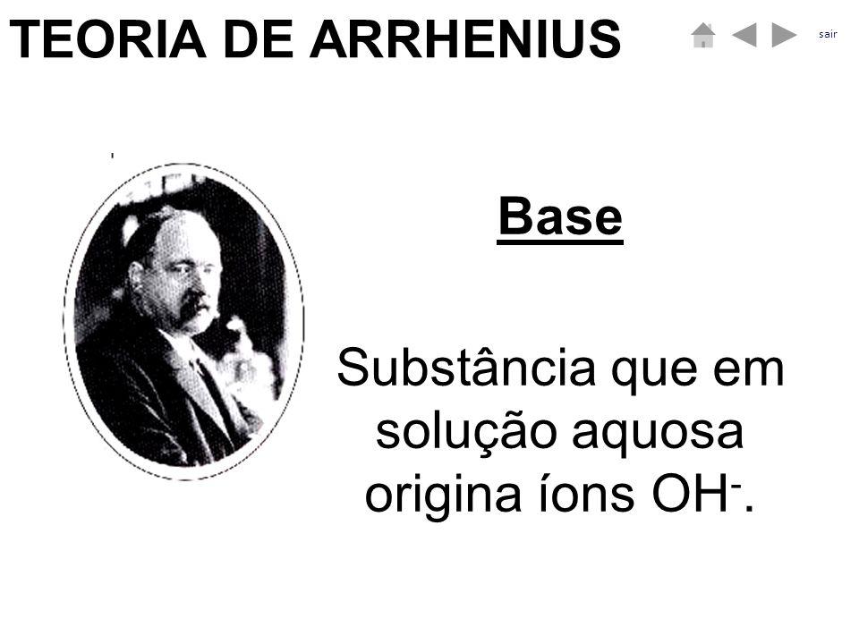 CARÁTER QUÍMICO DAS SOLUÇÕES O caráter químico das soluções pode ser: - ácido ; H 3 O + > OH - - neutro ; H 3 O + = OH - - básico ; OH - > H 3 O + sair