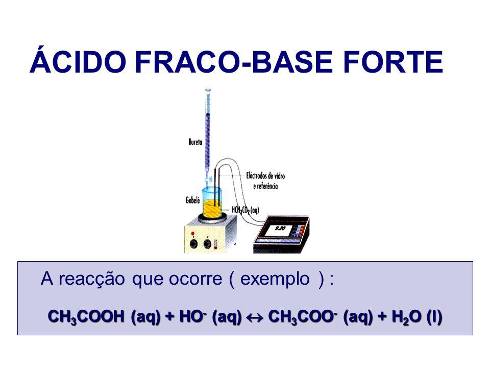 ÁCIDO FRACO-BASE FORTE A reacção que ocorre ( exemplo ) : CH 3 COOH (aq) + HO - (aq) CH 3 COO - (aq) + H 2 O (l)