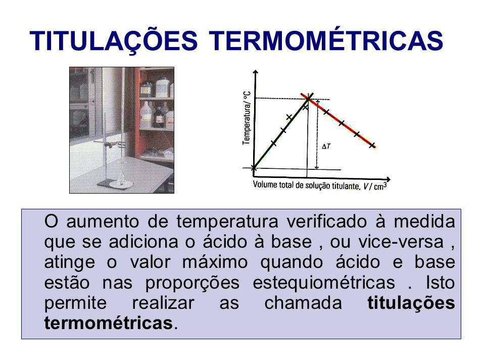 TITULAÇÕES TERMOMÉTRICAS O aumento de temperatura verificado à medida que se adiciona o ácido à base, ou vice-versa, atinge o valor máximo quando ácid