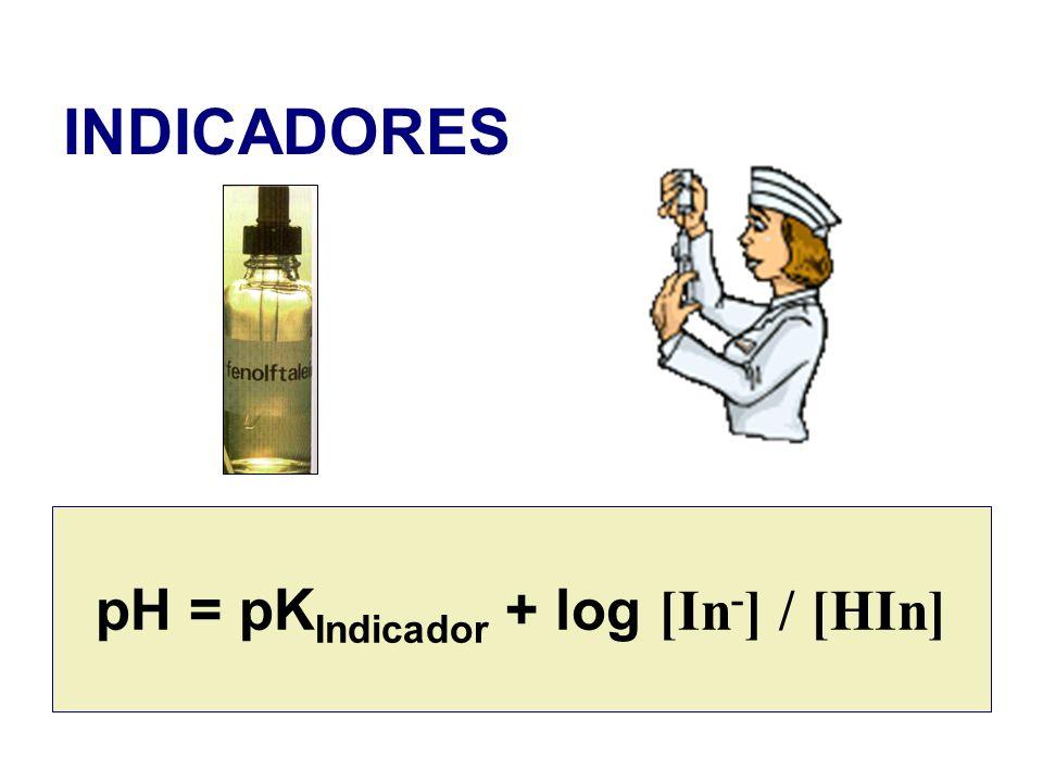 INDICADORES pH = pK Indicador + log [In - ] / [HIn]