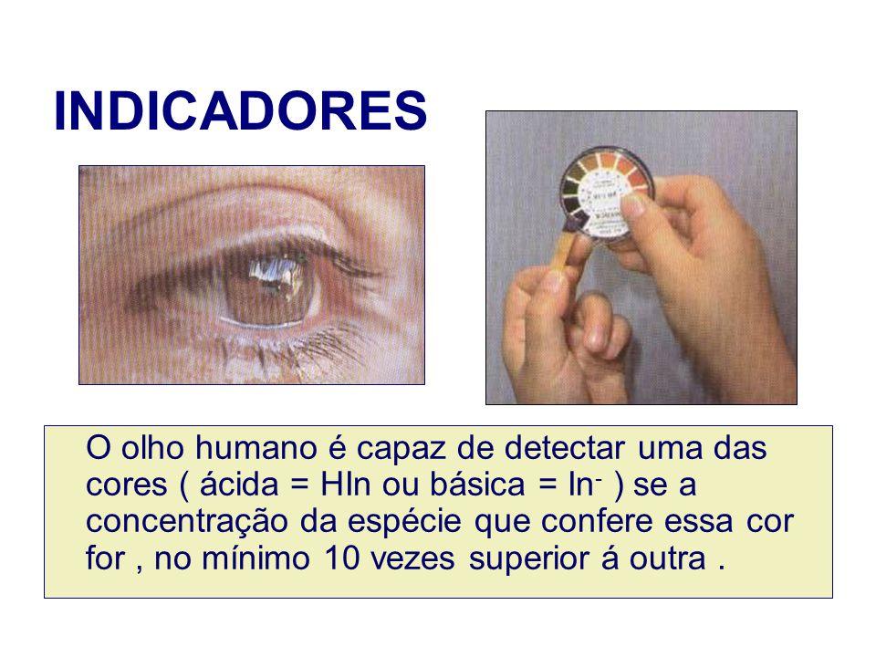 INDICADORES O olho humano é capaz de detectar uma das cores ( ácida = HIn ou básica = In - ) se a concentração da espécie que confere essa cor for, no