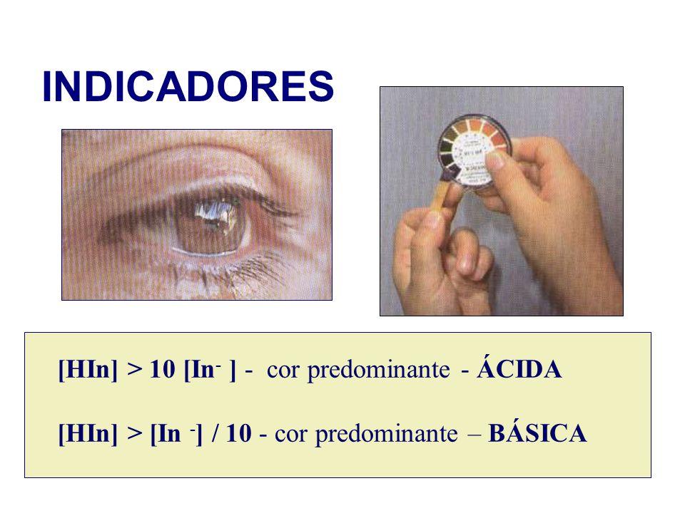 INDICADORES [HIn] > 10 [In - ] - cor predominante - ÁCIDA [HIn] > [In - ] / 10 - cor predominante – BÁSICA