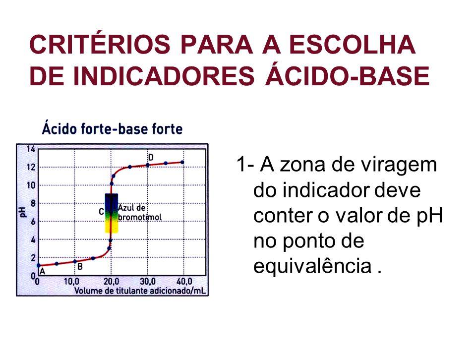 1- A zona de viragem do indicador deve conter o valor de pH no ponto de equivalência.