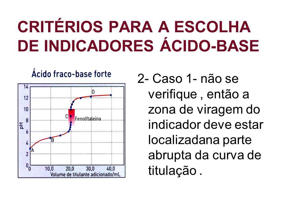 CRITÉRIOS PARA A ESCOLHA DE INDICADORES ÁCIDO-BASE 2- Caso 1- não se verifique, então a zona de viragem do indicador deve estar localizadana parte abr