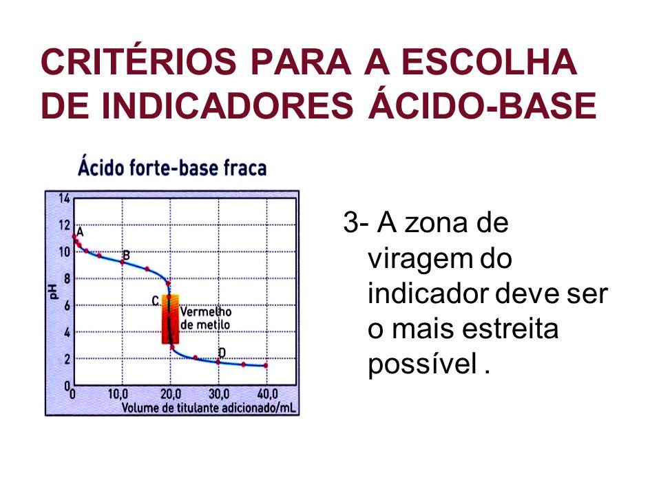CRITÉRIOS PARA A ESCOLHA DE INDICADORES ÁCIDO-BASE 3- A zona de viragem do indicador deve ser o mais estreita possível.