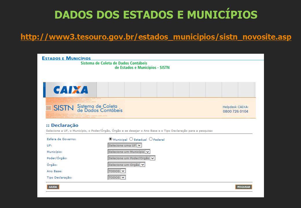 DADOS DOS ESTADOS E MUNICÍPIOS http://www3.tesouro.gov.br/estados_municipios/sistn_novosite.asp