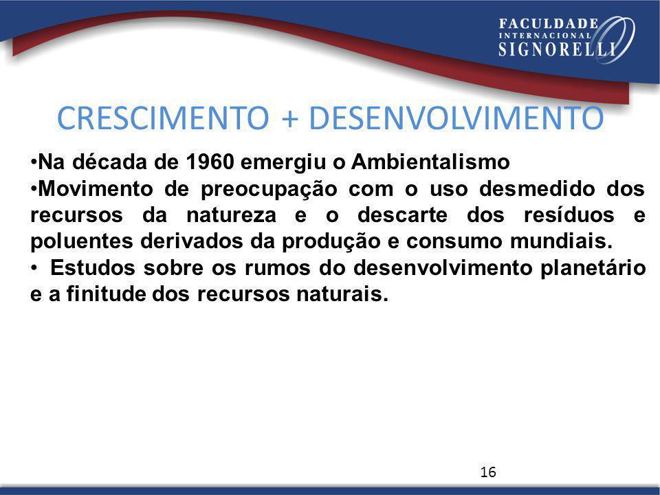 CRESCIMENTO + DESENVOLVIMENTO 16 Na década de 1960 emergiu o Ambientalismo Movimento de preocupação com o uso desmedido dos recursos da natureza e o d