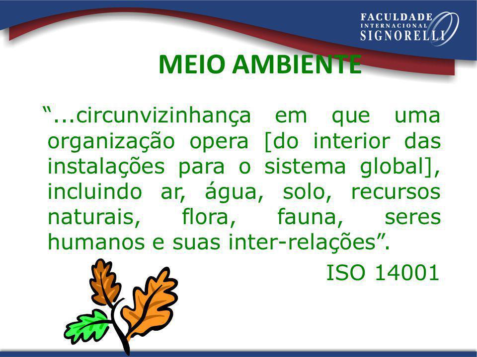 MEIO AMBIENTE...circunvizinhança em que uma organização opera [do interior das instalações para o sistema global], incluindo ar, água, solo, recursos
