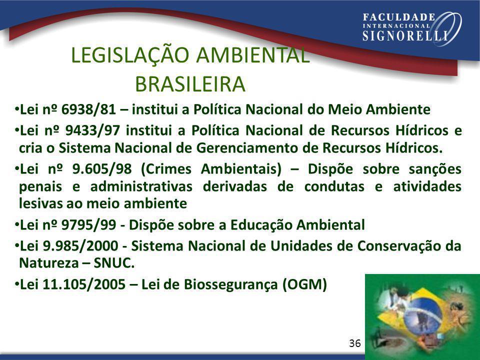 LEGISLAÇÃO AMBIENTAL BRASILEIRA Lei nº 6938/81 – institui a Política Nacional do Meio Ambiente Lei nº 9433/97 institui a Política Nacional de Recursos