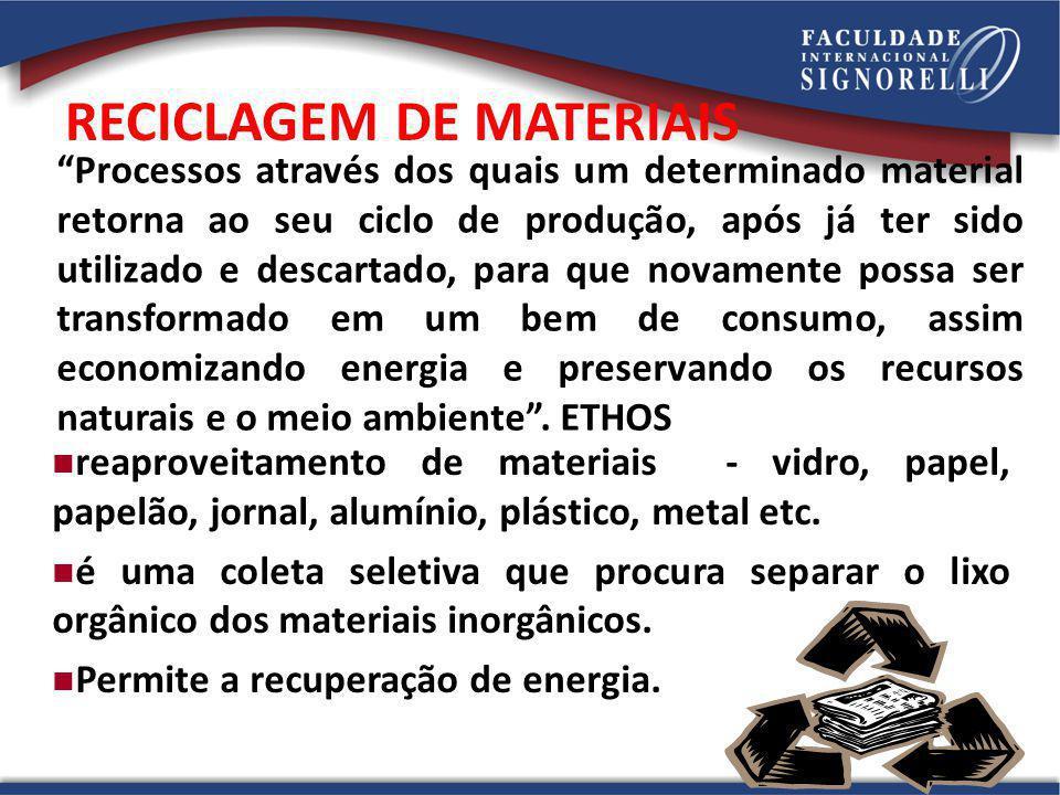 44 RECICLAGEM DE MATERIAIS Processos através dos quais um determinado material retorna ao seu ciclo de produção, após já ter sido utilizado e descarta