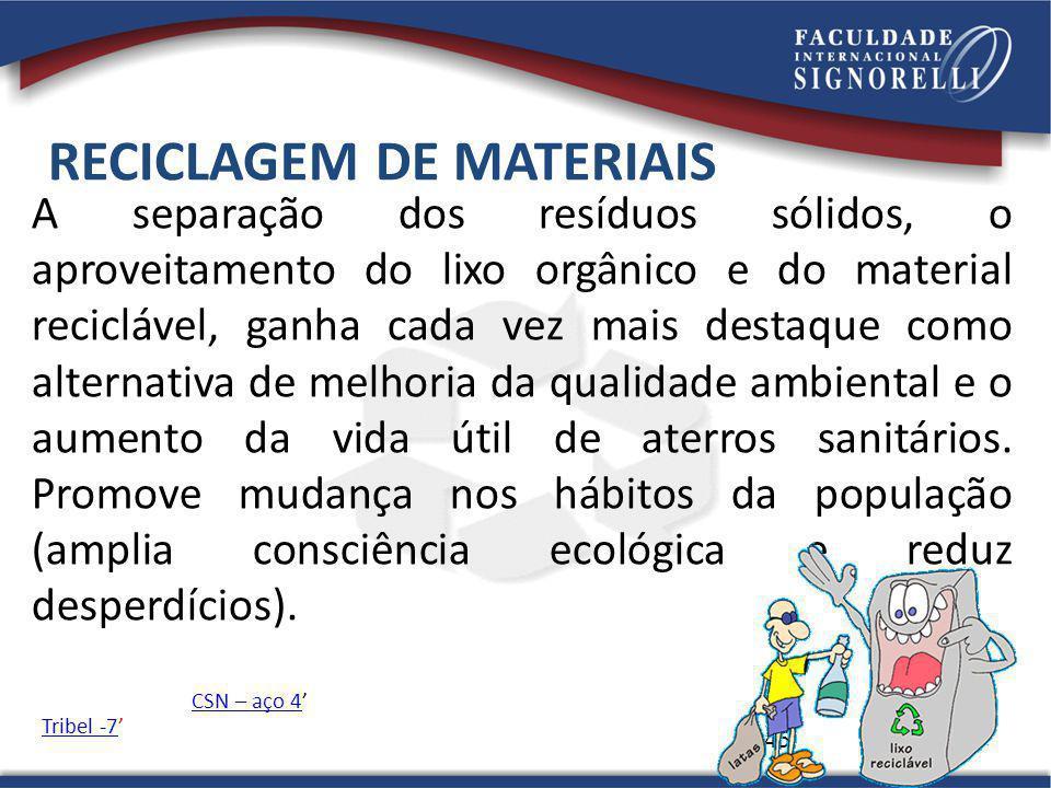 45 RECICLAGEM DE MATERIAIS A separação dos resíduos sólidos, o aproveitamento do lixo orgânico e do material reciclável, ganha cada vez mais destaque