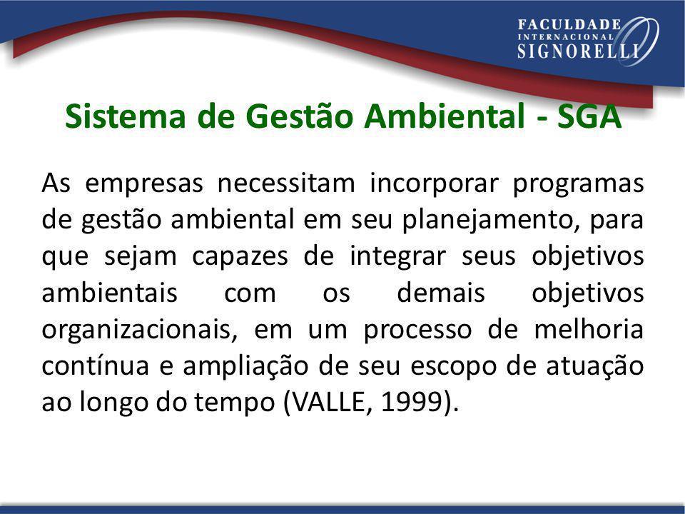 Sistema de Gestão Ambiental - SGA As empresas necessitam incorporar programas de gestão ambiental em seu planejamento, para que sejam capazes de integ