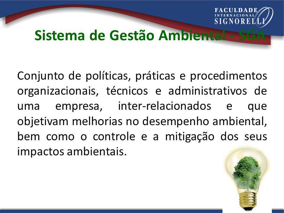 Sistema de Gestão Ambiental - SGA Conjunto de políticas, práticas e procedimentos organizacionais, técnicos e administrativos de uma empresa, inter-re