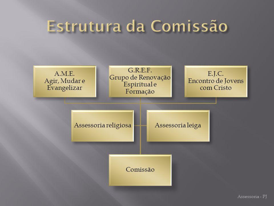 Comissão E.J.C.Encontro de Jovens com Cristo G.R.E.F.