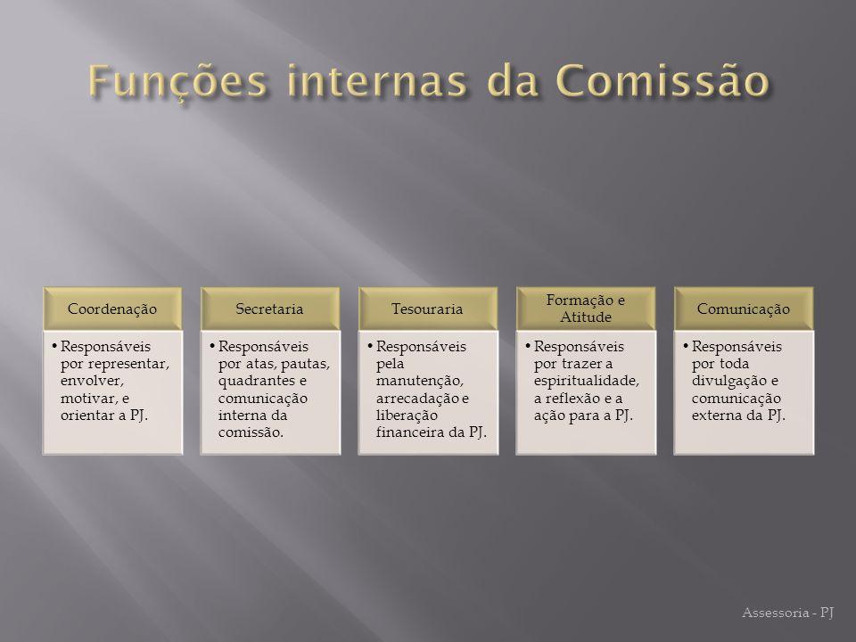 Coordenação Responsáveis por representar, envolver, motivar, e orientar a PJ.