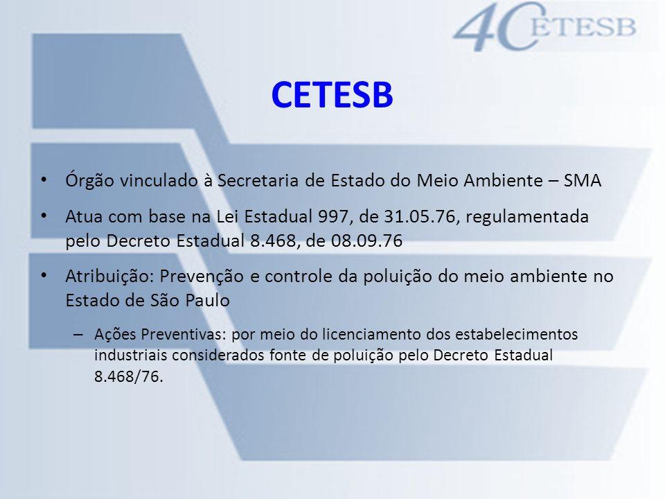 CETESB Órgão vinculado à Secretaria de Estado do Meio Ambiente – SMA Atua com base na Lei Estadual 997, de 31.05.76, regulamentada pelo Decreto Estadu