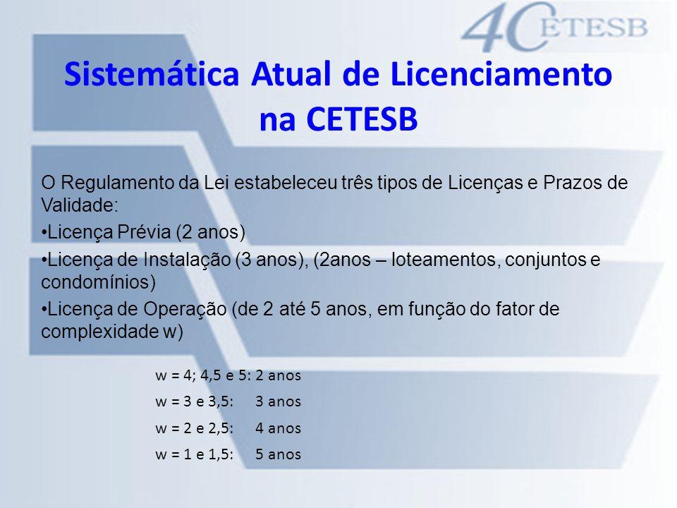 Sistemática Atual de Licenciamento na CETESB O Regulamento da Lei estabeleceu três tipos de Licenças e Prazos de Validade: Licença Prévia (2 anos) Lic