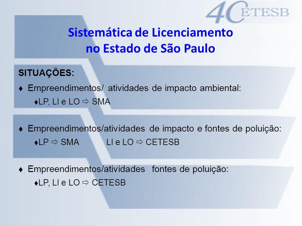 SITUAÇÕES: Empreendimentos/ atividades de impacto ambiental: LP, LI e LO SMA Empreendimentos/atividades de impacto e fontes de poluição: LP SMA LI e L