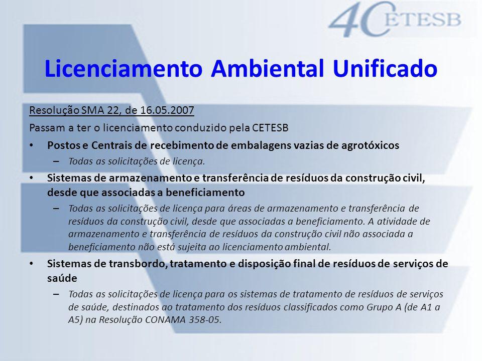 Licenciamento Ambiental Unificado Resolução SMA 22, de 16.05.2007 Passam a ter o licenciamento conduzido pela CETESB Postos e Centrais de recebimento