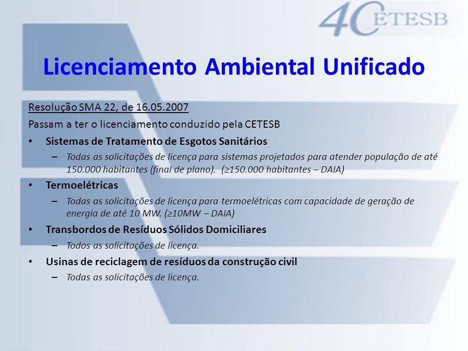 Licenciamento Ambiental Unificado Resolução SMA 22, de 16.05.2007 Passam a ter o licenciamento conduzido pela CETESB Sistemas de Tratamento de Esgotos