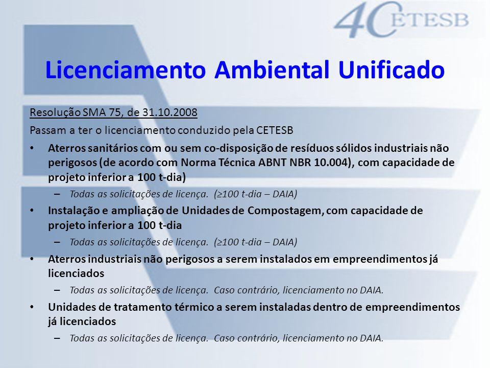 Licenciamento Ambiental Unificado Resolução SMA 75, de 31.10.2008 Passam a ter o licenciamento conduzido pela CETESB Aterros sanitários com ou sem co-